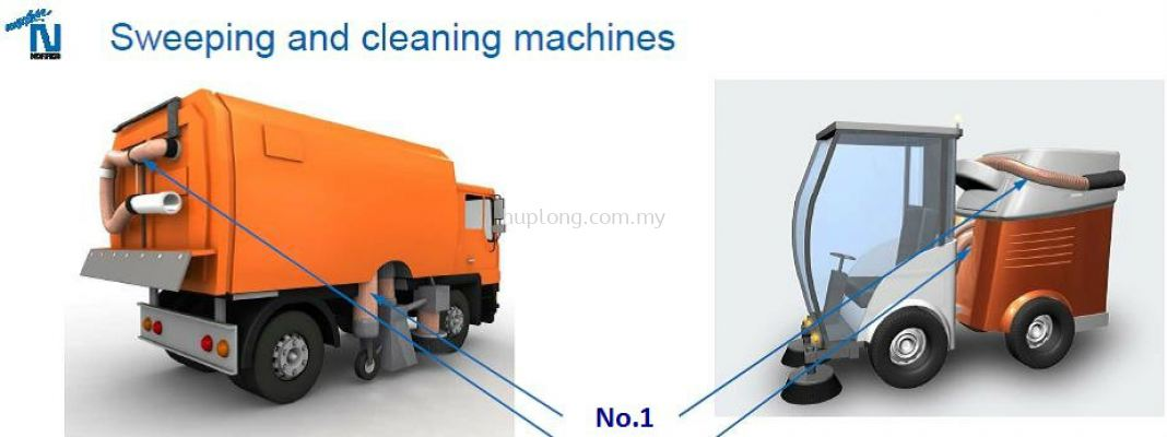 Sweeping and cleaning machines