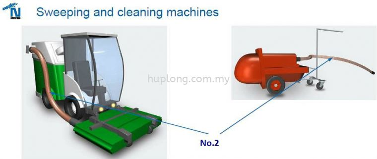 Sweeping and cleaning machines Sweeping and cleaning machines Hose Instruction
