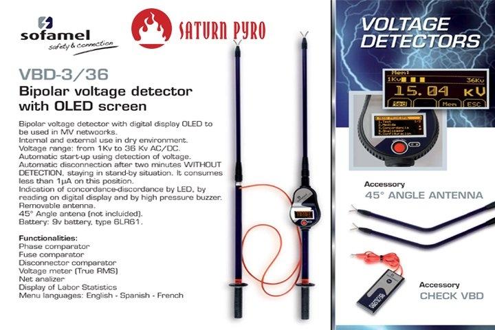 Safety & Personal Protection Peralatan Keselamatan Diri  SaturnPyro specializes in providing Persona