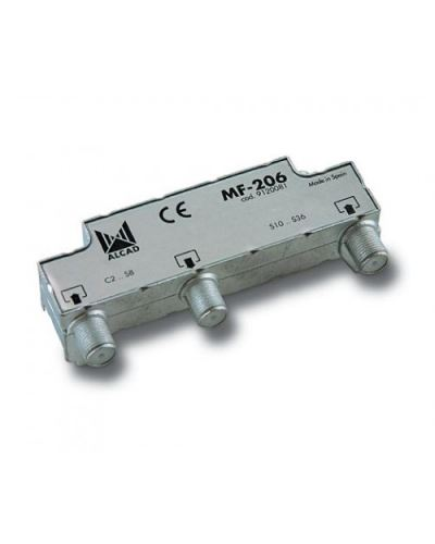 Alcad MF-206 Filtered Multiplexers for Head-Ends