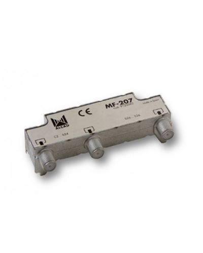 Alcad MF-207 Filtered Multiplexers for Head-Ends