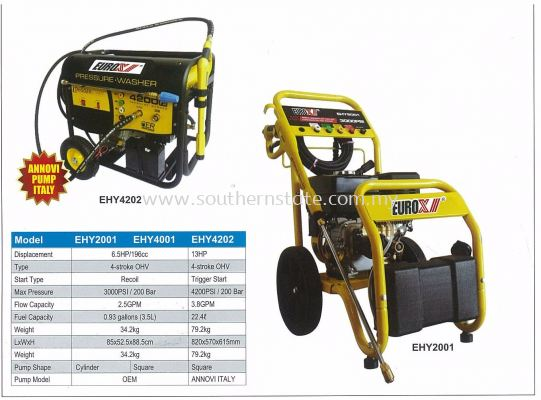 High Pressure Washer��EHY4202 / EHY2001��