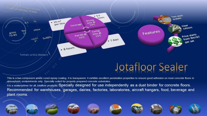 Jotafloor Clear Sealer