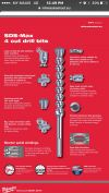 Milwaukee SDS-Max 4 Cut Drill Bits