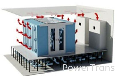 Containment System Precision Cooling System Data Center Module Selangor, Malaysia, Kuala Lumpur (KL), Puchong Services | Power Transformation Engineering Sdn Bhd