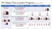 MY Maqui Plus Loyalty Program