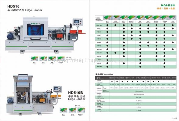 Automatic Edge Bander HD 510