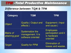 Total Quality Management / Total Productive Maintenance (TQM / TPM)