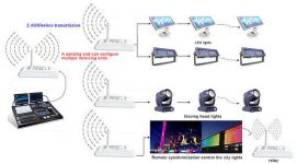 Lighting Networking System