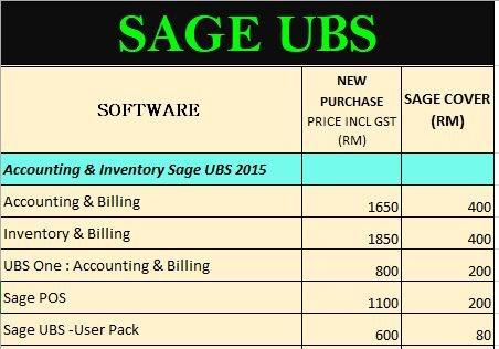 Accounting Software Accounting & Billing / POS Sage Software