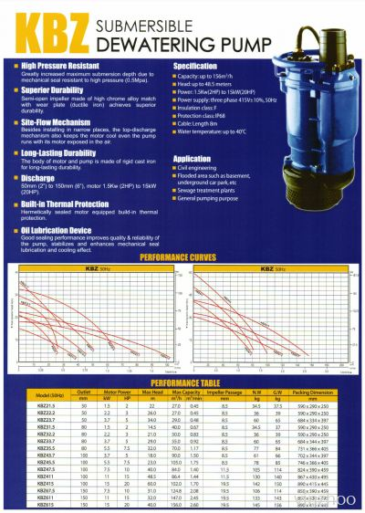 Tsunami KBZ Submersible Dewatering Pump
