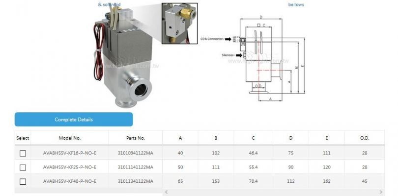 Pneumatic normally open single with bellows, sensor & solenoid