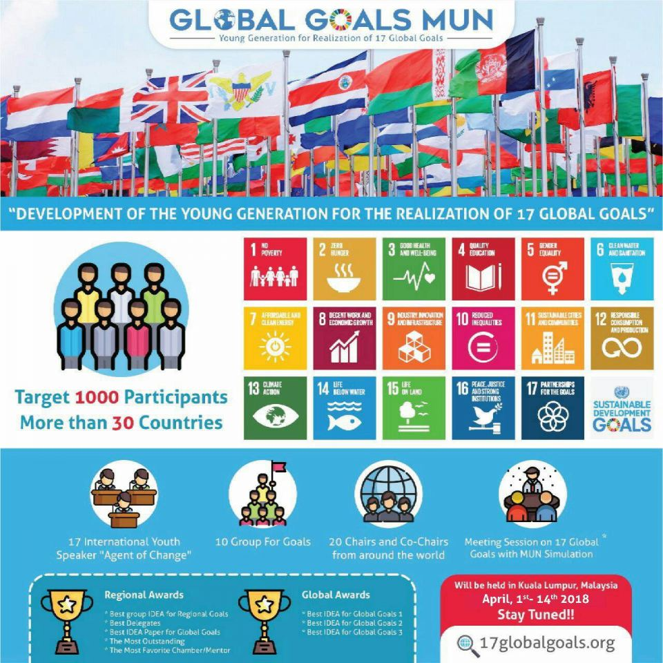 Global Goals Model United Nations 2018 April 2018 Year 2018 Past Listing