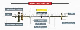 Form Tie System Type B (9mm) Assembly Of Form Tie Assembly Of Form Tie & Tie Rod Formwork & Precast Accessories
