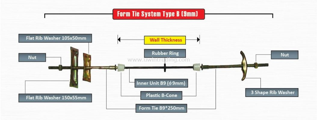 Form Tie System Type B (9mm)