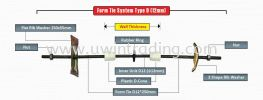Form Tie System Type D (12mm) Assembly Of Form Tie Assembly Of Form Tie & Tie Rod Formwork Accessories