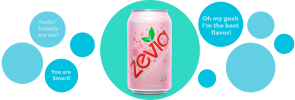 ZEVIA-ZERO STRAWBERRY SODA-355ML SODA DRINK