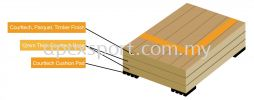 Timber Flooring Gym Flooring