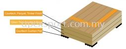 Timber Flooring Squash Court