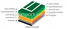 Acrylic Flooring Tennis Court