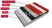 EPDM Flooring Sepak Takraw Court