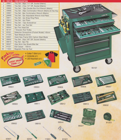 SATA 95107P-15 298 PCS 7 DRAWER TOOL TROLLEY SET