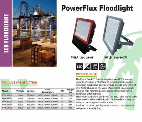 POWERFLUX LED FLOODLIGHT 200W~400W FOR CRANE HIGHMAST POLE