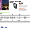 JUPITER LED FLOODLIGHT TO REPLACE METAL HALIDE FLOODLIGHT FLOODLIGHT OUTDOOR LIGHTING SELECTION