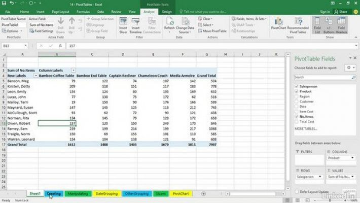 MASTERING PIVOT TABLE IN EXCEL