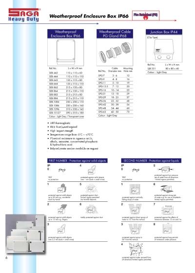 Saga Weatherproof Enclosure Box IP66