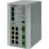 Copper Ethernet Comnet Network and Connectivity Equipment
