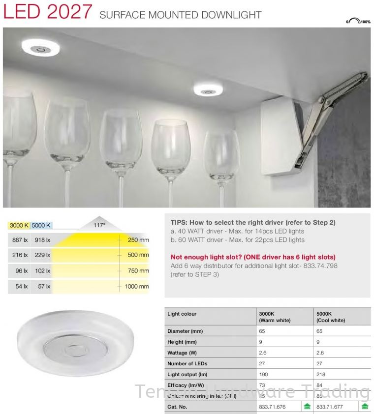 LED 2027 Surface Mounted Downlight Lighting System Hafele Kitchen Solution