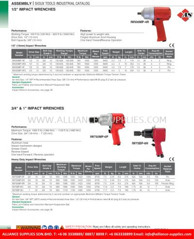 1.09.5 SIOUX Impact Wrenches