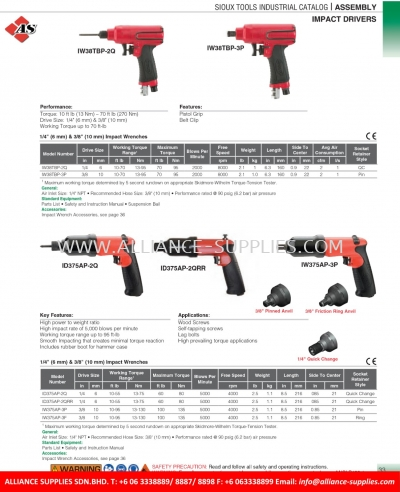 1.09.4 SIOUX Impact Drivers