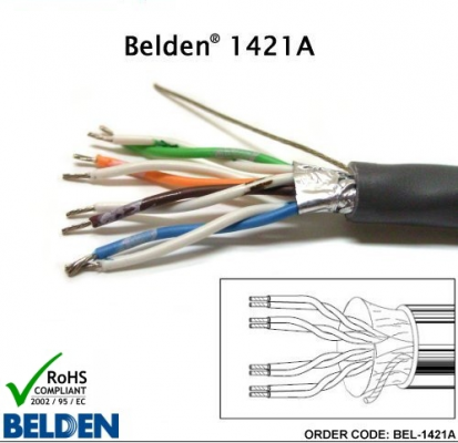 Screen Cable 1421A  4pr 24AWG