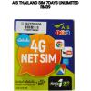 Ais Thailand Sim 7Day Unlimited Thailand Simcity