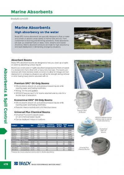 Marine Absorbents