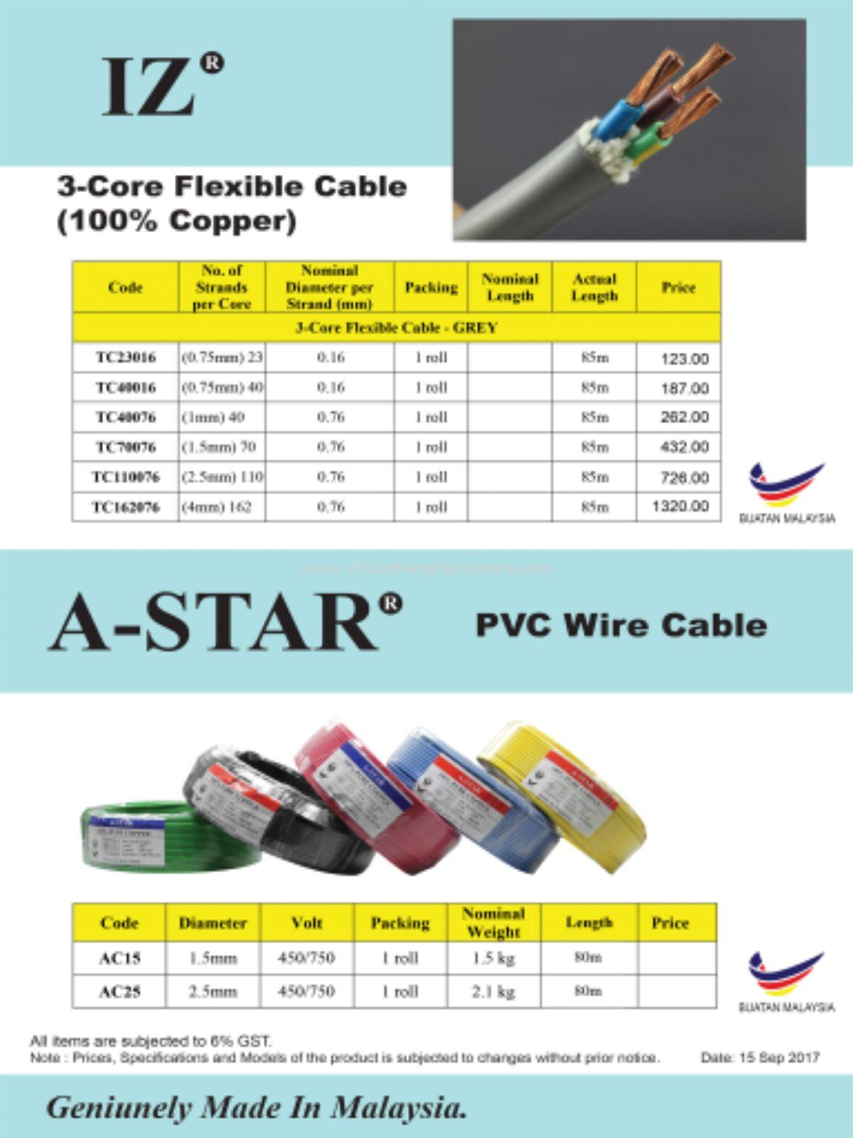 Latest News - wire cable   CHUAN HENG HARDWARE PAINTS & BUILDING ...