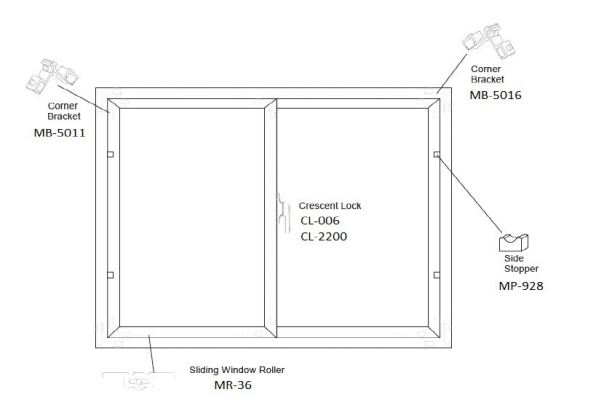 Performance Sliding Window Guide