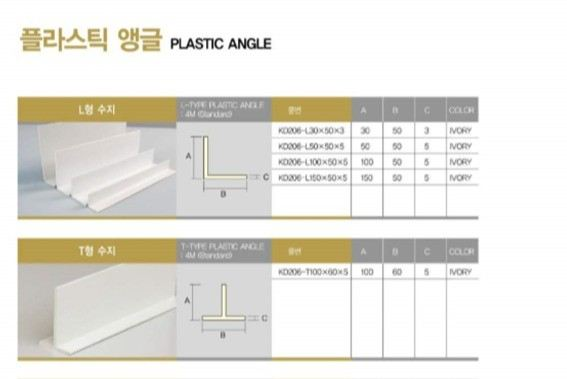 PVC Angle Bar New Products