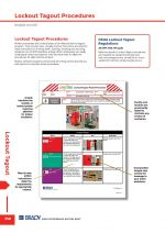 Lockout Tagout Procedures
