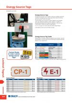 Energy Source Tags & Lockout Tags