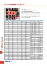 Circuit Breaker Lockout & Electrical Lockouts