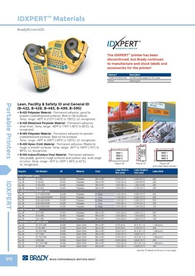 ID Xpert Materials