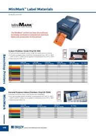 Minimark Label Materials