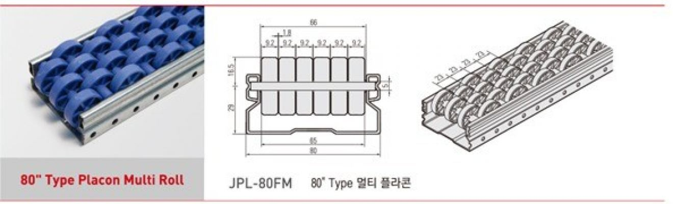 Multi Roll Placon Type 80