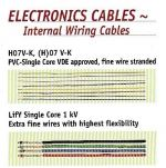 Electronics Cables