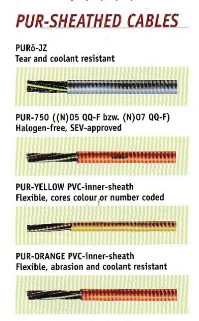 Pur-Sheathed Cables