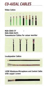Co-Axial Cables