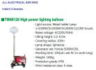 TMN8128 HIGH POWER EMERGENCY BALLOON / CONSTRUCTION OUTDOOR LIGHTING SELECTION
